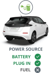 Battery Electric Vehicle (BEV)